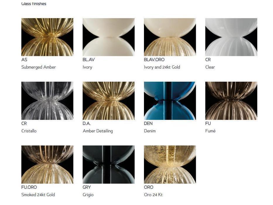 Sylcom лампа настольная  (хром) 1422